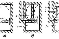 Схемы колпаковых систем