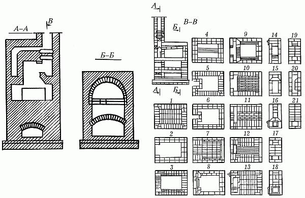 Схема малой русской печи