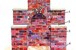 Общая схема кирпичного камина