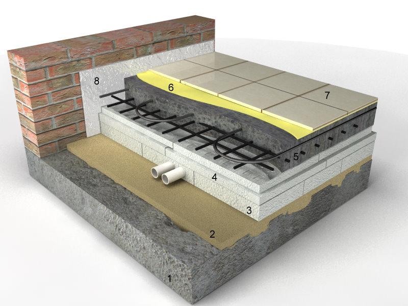 Как сделать полы с бетонным основанием 761