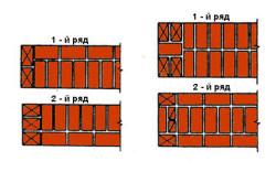 Схема цокольной кладки