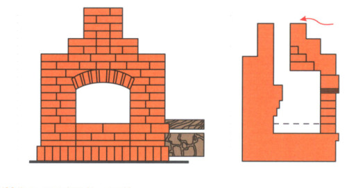 Схема фасада и разреза камина