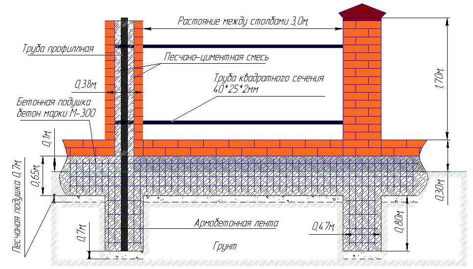 Как построить забор своими руками из кирпичных столбов 253