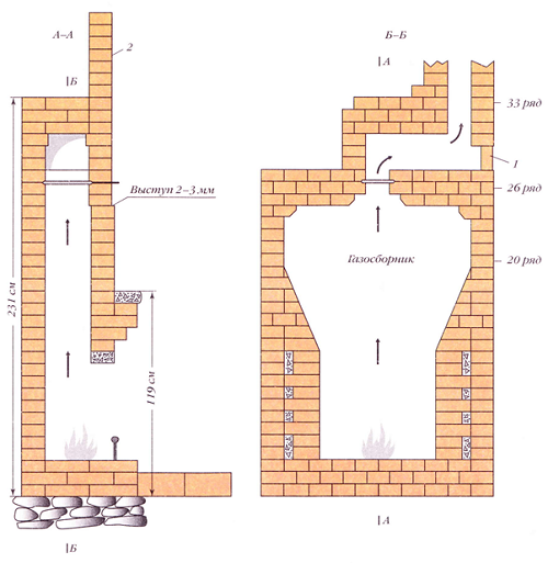 Схема камина открытого типа