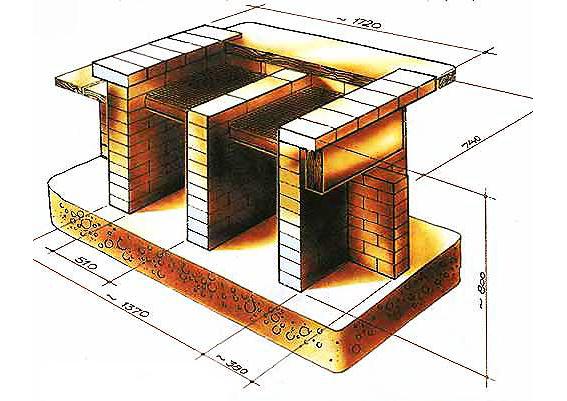 Схема кирпичного барбекю