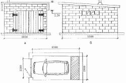 Схема кирпичного гаража