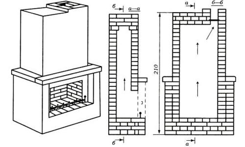 Схема кирпичного камина