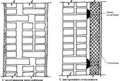 Схема кладки кирпичных стен дома