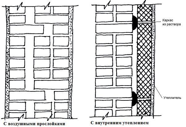 Схема кладки кирпичных стен