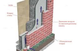 Схема кладки стены с утеплителем, по технологии СНиП