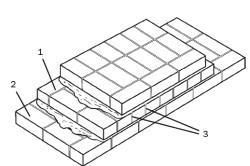 Схема кладки в два ряда