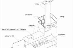 Схема монтажа печи в баню