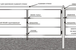 Схема монтажа забора из профнастила