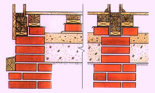 Схема опирания стен на столбчатый фундамент из кирпича