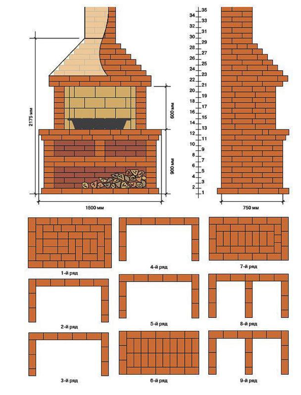 камины для дома дровяные купить в перми