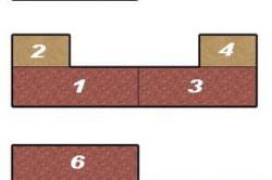 Схема последовательности кладки кирпича