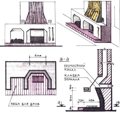 Схема пристенного камина с