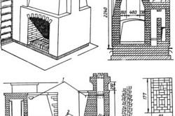 Схема размеров кирпичного камина