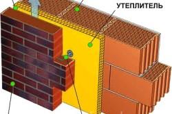 Схема трехслойных стены с утеплителем в внутреннего слоя