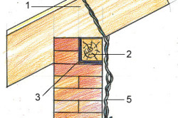 Схема установки мауэрлата