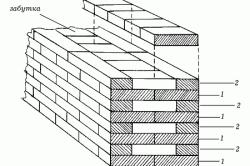 Схема цепной кладки кирпича: 1 – тычковый ряд; 2 – ложковый ряд