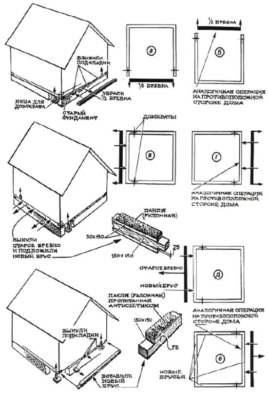 Как поднять дом своими руками пошаговая инструкция видео