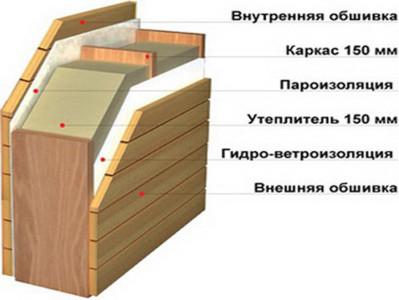 Элемент панельно-каркасной стены