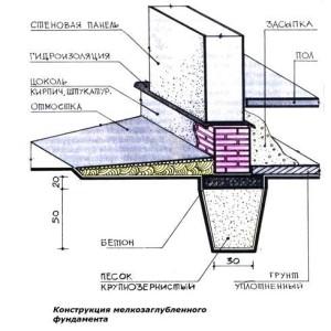 Конструкция фундамента