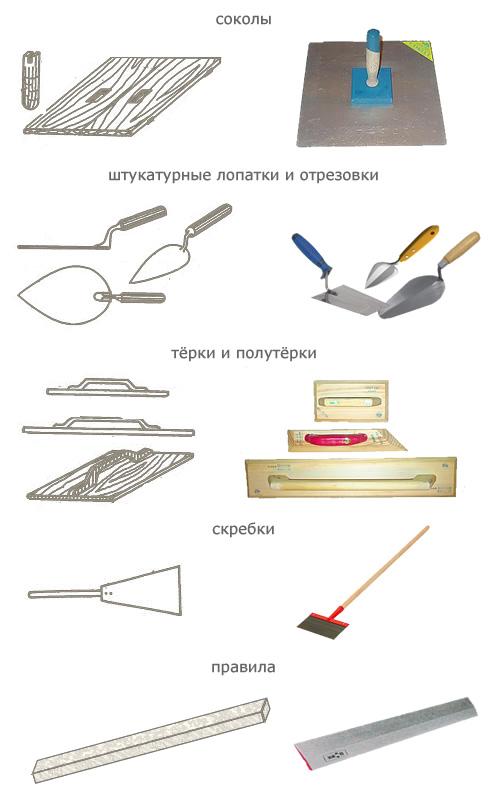 Автомобильный подъёмник: инструкция по изготовлению 203