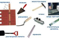 Инструменты для кладки кирпича