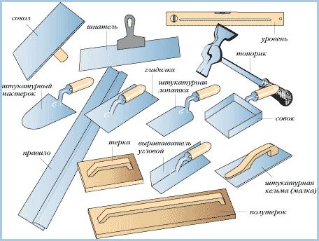 Инструменты штукатурщика