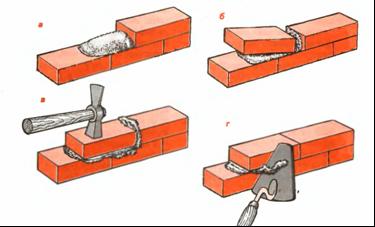 Инструкция укладки кирпича