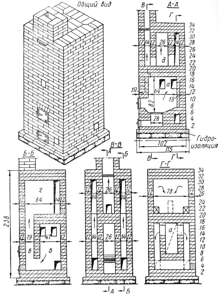 Схема квадратной печь с нижним