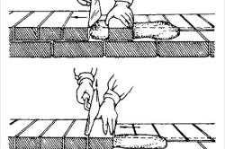 Способы кладки