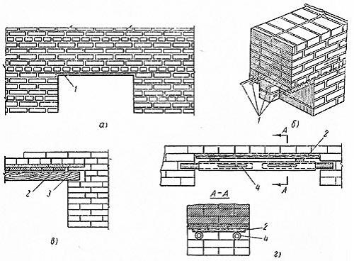 Опирание перемычек на кирпичную стену снип