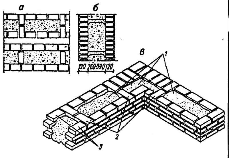 Схема колодезной кладки стены