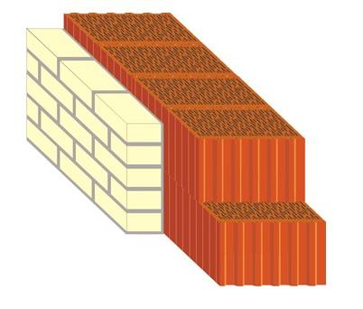 Стена из силикатного и обычного кирпича