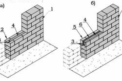 Конструктивное армирование кладки в подоконных зонах