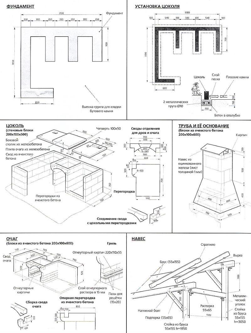Схема строительства мангала