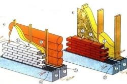 Пример облицовки рубленного (а) и каркасного (б) дома кирпичом.