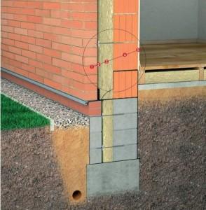 Облицовочная стена на фундаменте
