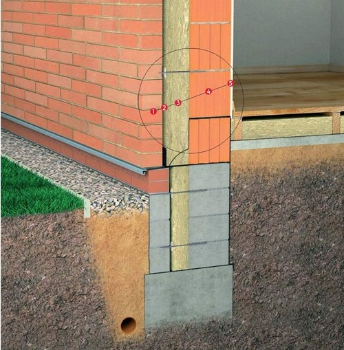 Строительство дома из пеноблоков своими руками  инструкция!