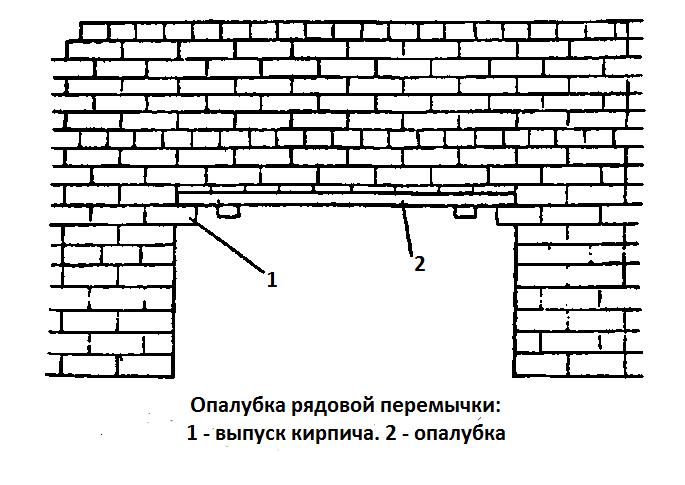 Схема опалубки рядовой