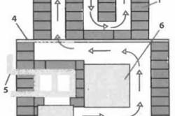 Схема печи в разрезе на твердом топливе
