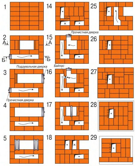 Схема кирпичной кладки рядов