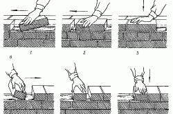 Порядок кладки вприсык: а - ложковый ряд; б - тычковый ряд;