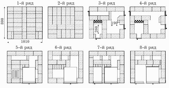 Схема порядовки печи.