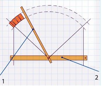 Создание шаблона арки: 1. вращающаяся рейка или шнур; 2. доска, расположенная на уровне центра окружности арки.