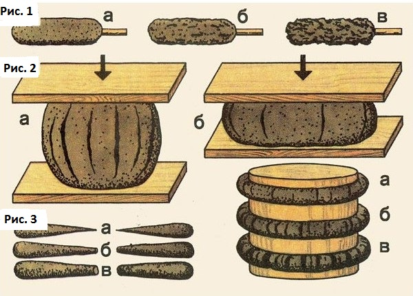 Способы определения правильной консистенции глины