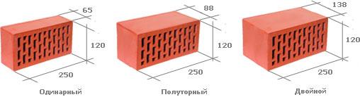 Длина и ширина кирпича в сантиметрах